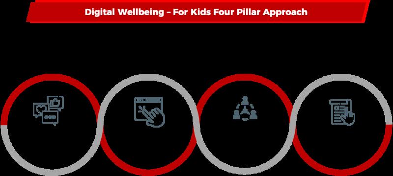 School Wellbeing (3)
